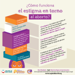 LM-abortionInfographic-01-stigma-SP-250915